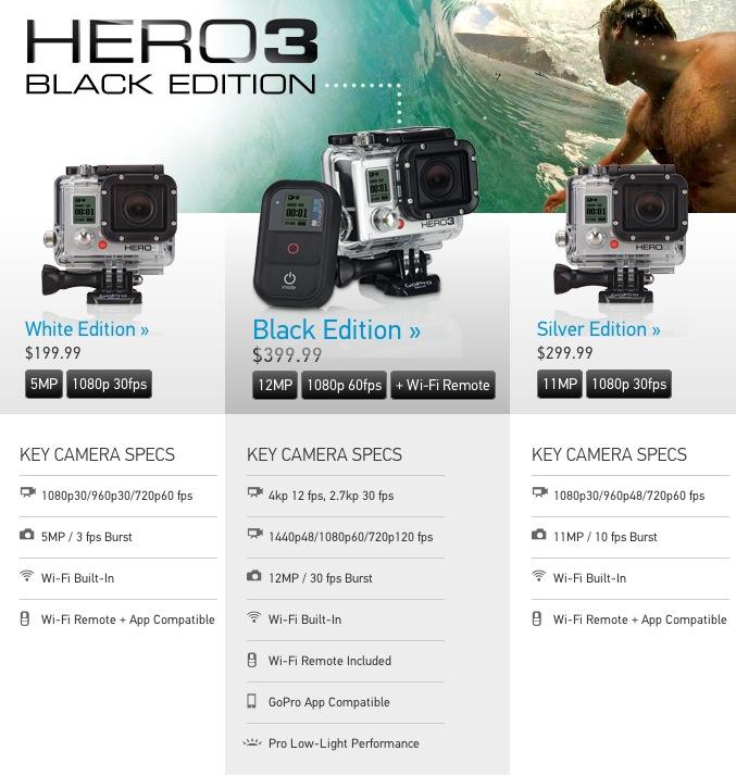 gopro hero3 prix